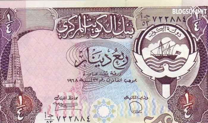 Самая дорогая валюта - просто о деньгах